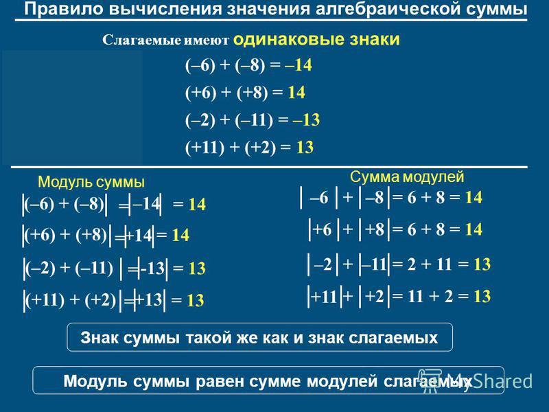 Правило вычисления значения алгебраической суммы = –14 = 14 = –13 –6 – 8 +6 + 8 –2 – 11 +11 + 2 (–6) + (–8) = –14 (+6) + (+8) = 14 (–2) + (–11) = –13 (+11) + (+2) = 13 Слагаемые имеют одинаковые знаки = 13 (–6) + (–8) = –14 = 14 (+6) + (+8) = + 14 =