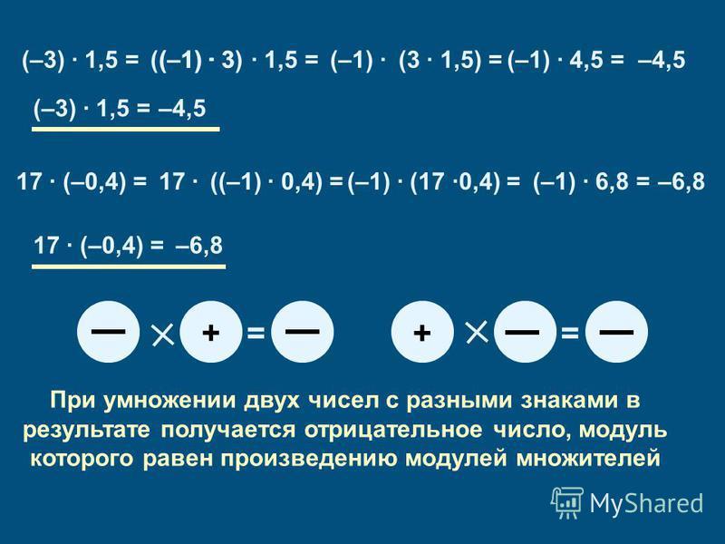 (–3) · 1,5 =(–1) · 3((–1) · 3) · 1,5 =(–1) ·(3 · 1,5) =–4,5(–1) · 4,5 = 17 · (–0,4) =17 ·((–1) · 0,4) =(–1) · (17 ·0,4) =(–1) · 6,8 =–6,8 (–3) · 1,5 =–4,5 17 · (–0,4) =–6,8 += + = При умножении двух чисел с разными знаками в результате получается отр