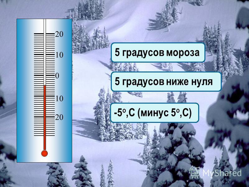 5 градусов мороза 5 градусов ниже нуля -5 о,С (минус 5 о,С) 0 10 20 10