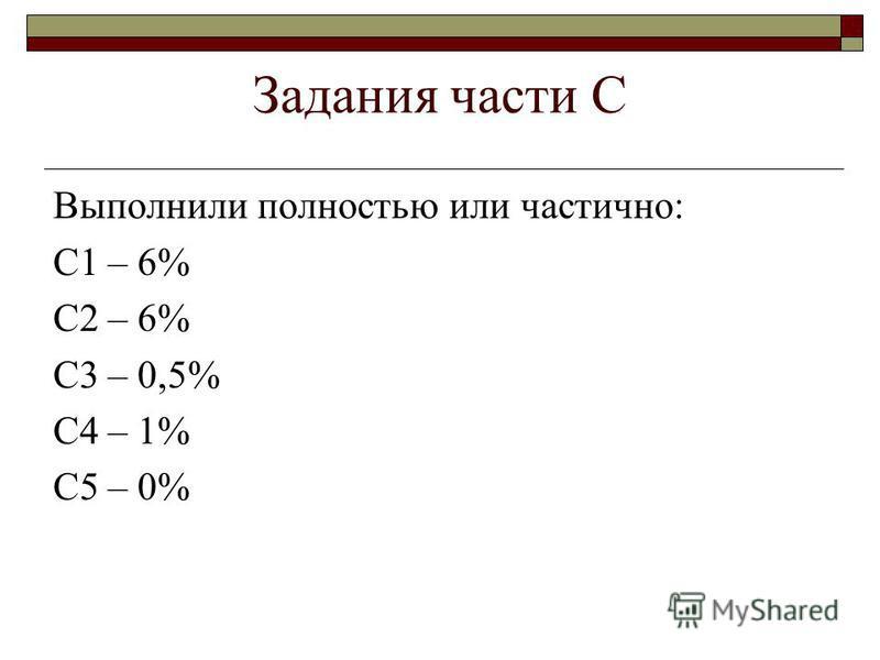 Задания части С Выполнили полностью или частично: С1 – 6% С2 – 6% С3 – 0,5% С4 – 1% С5 – 0%