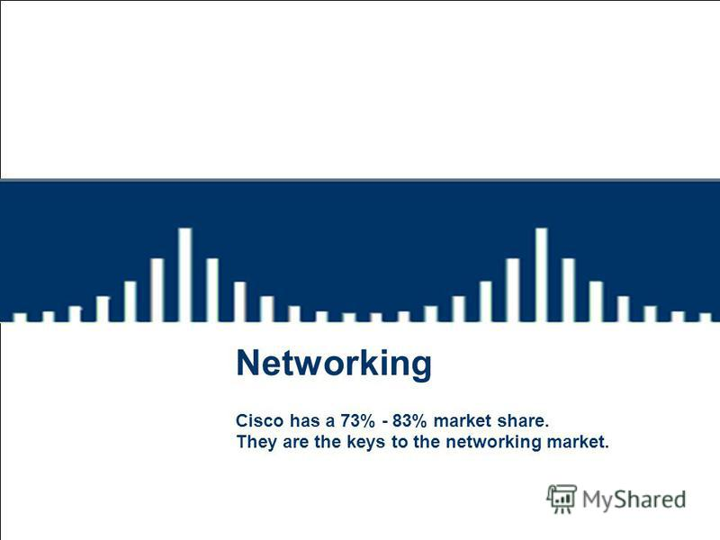 July 26, 2015 Networking Cisco has a 73% - 83% market share. They are the keys to the networking market.