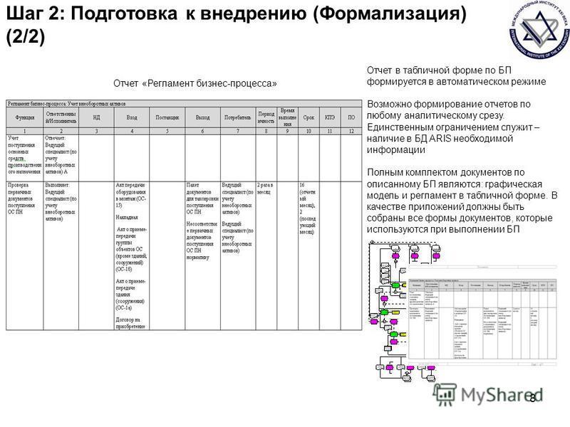 8 Отчет в табличной форме по БП формируется в автоматическом режиме Возможно формирование отчетов по любому аналитическому срезу. Единственным ограничением служит – наличие в БД ARIS необходимой информации Полным комплектом документов по описанному Б