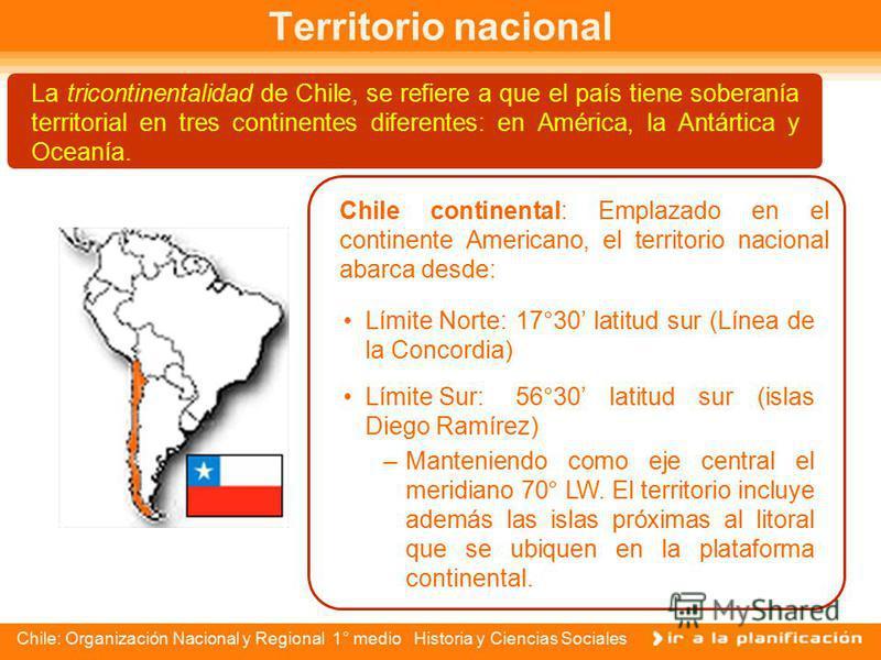 Chile: Organización Nacional y Regional 1° medio Historia y Ciencias Sociales País y territorio Chile es un Estado unitario con soberanía sobre un territorio nacional claramente delimitado, que no ha sufrido variaciones importantes en el último siglo