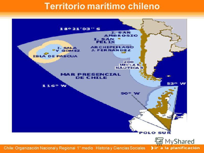 Chile: Organización Nacional y Regional 1° medio Historia y Ciencias Sociales Territorio marítimo y aéreo Además de los territorios anteriormente señalados, Chile posee soberanía sobre una vasta zona marítima y otra aérea, cuyas delimitaciones son: M