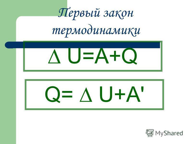 U=A+Q Первый закон термодинамики Q= U+A'
