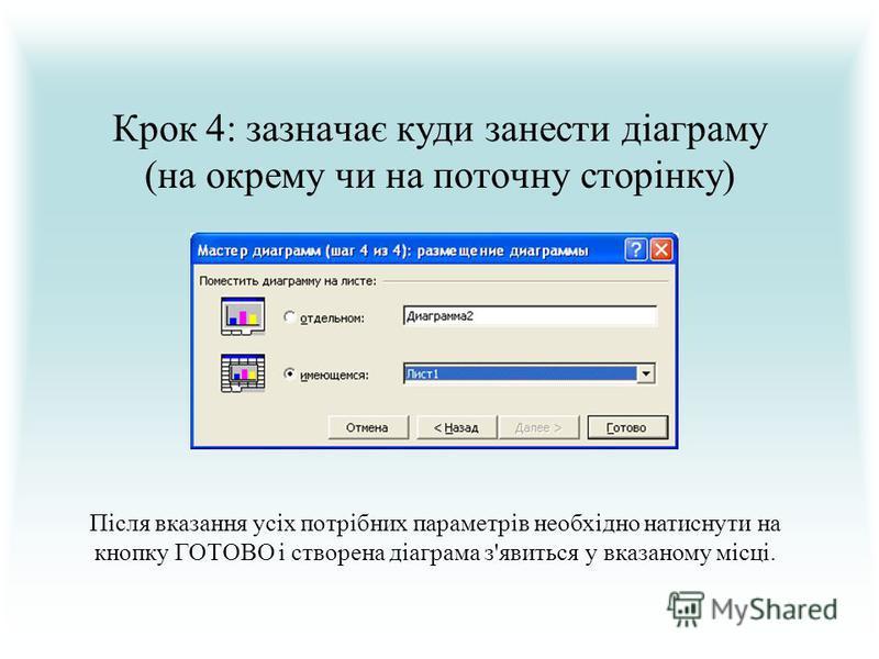 Крок 4: зазначає куди занести діаграму (на окрему чи на поточну сторінку) Після вказання усіх потрібних параметрів необхідно натиснути на кнопку ГОТОВО і створена діаграма з'явиться у вказаному місці.