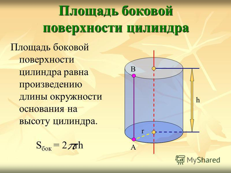 Площадь боковой поверхности цилиндра равна произведению длины окружности основания на высоту цилиндра. Площадь боковой поверхности цилиндра S бок = 2 rh h А В r