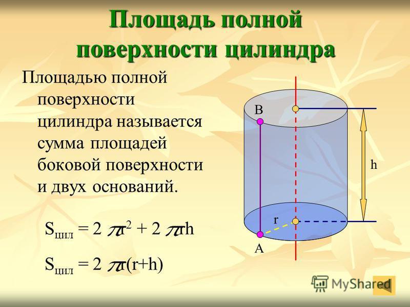 Площадью полной поверхности цилиндра называется сумма площадей боковой поверхности и двух оснований. Площадь полной поверхности цилиндра h А В r S цил = 2 r 2 + 2 rh S цил = 2 r(r+h)