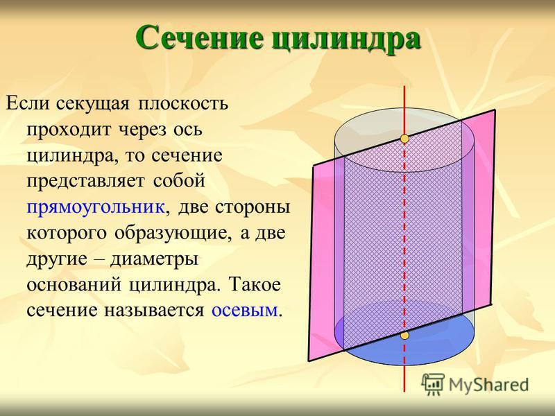 Если секущая плоскость проходит через ось цилиндра, то сечение представляет собой прямоугольник, две стороны которого образующие, а две другие – диаметры оснований цилиндра. Такое сечение называется осевым. Сечение цилиндра