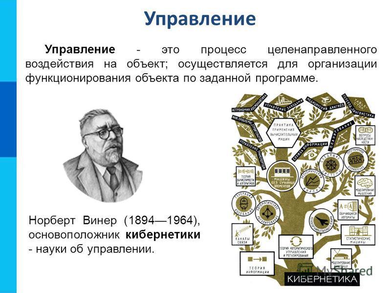 Управление Управление - это процесс целенаправленного воздействия на объект; осуществляется для организации функционирования объекта по заданной программе. Норберт Винер (18941964), основоположник кибернетики - науки об управлении.