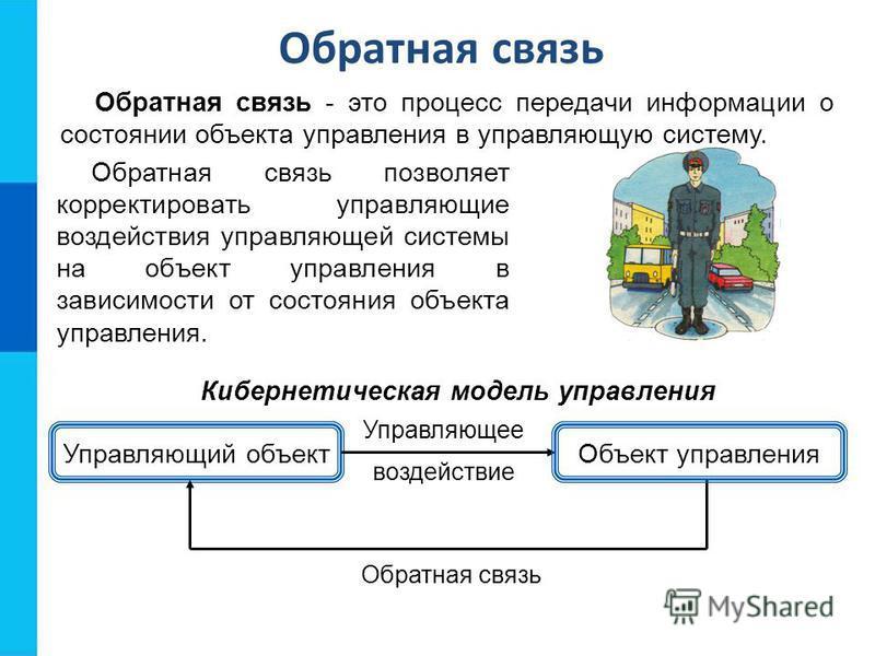 Обратная связь Обратная связь позволяет корректировать управляющие воздействия управляющей системы на объект управления в зависимости от состояния объекта управления. Кибернетическая модель управления Управляющий объект Управляющее воздействие Обратн