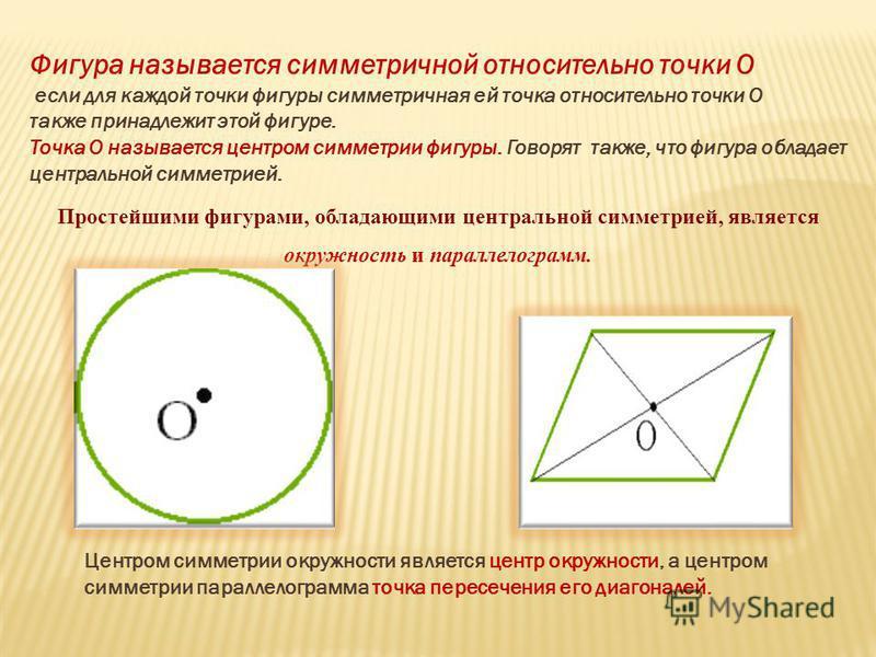 Фигура называется симметричной относительно точки О если для каждой точки фигуры симметричная ей точка относительно точки О также принадлежит этой фигуре. Точка О называется центром симметрии фигуры. Говорят также, что фигура обладает центральной сим