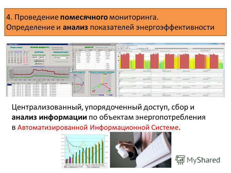 4. Проведение помесячного мониторинга. Определение и анализ показателей энергоэффективности Централизованный, упорядоченный доступ, сбор и анализ информации по объектам энергопотребления в Автоматизированной Информационной Системе.