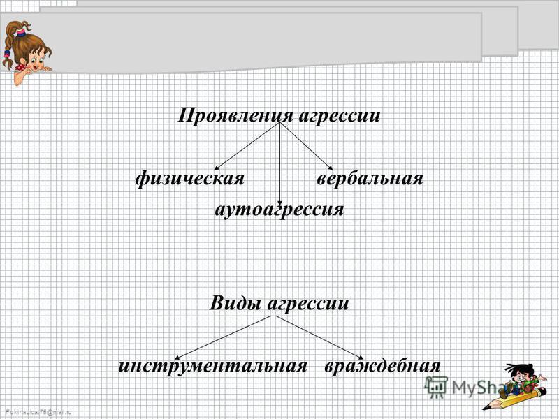 FokinaLida.75@mail.ru Проявления агрессии физическая вербальная аутоагрессия Виды агрессии инструментальная враждебная