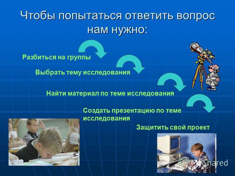 Чтобы попытаться ответить вопрос нам нужно: Разбиться на группы Выбрать тему исследования Найти материал по теме исследования Создать презентацию по теме исследования Защитить свой проект
