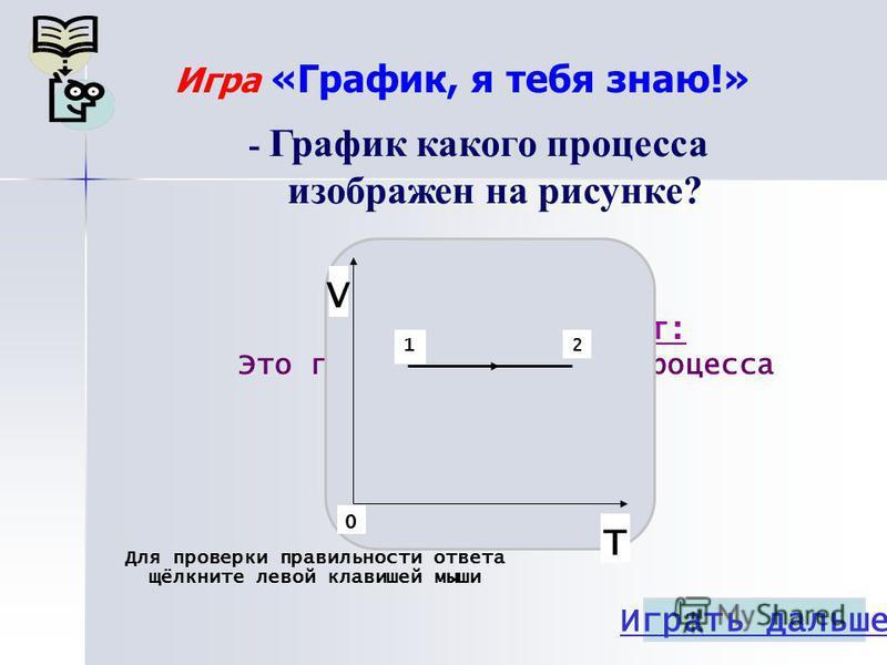 Игра «График, я тебя знаю!» Играть дальше Правильный ответ: Это график изохорного процесса V=const. Для проверки правильности ответа щёлкните левой клавишей мыши - График какого процесса изображен на рисунке? V T 12 0