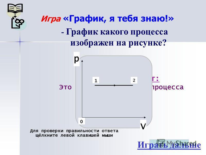 Игра «График, я тебя знаю!» Играть дальше - График какого процесса изображен на рисунке? Правильный ответ: Это график изобарного процесса р=const. Для проверки правильности ответа щёлкните левой клавишей мыши р V 1 2 0