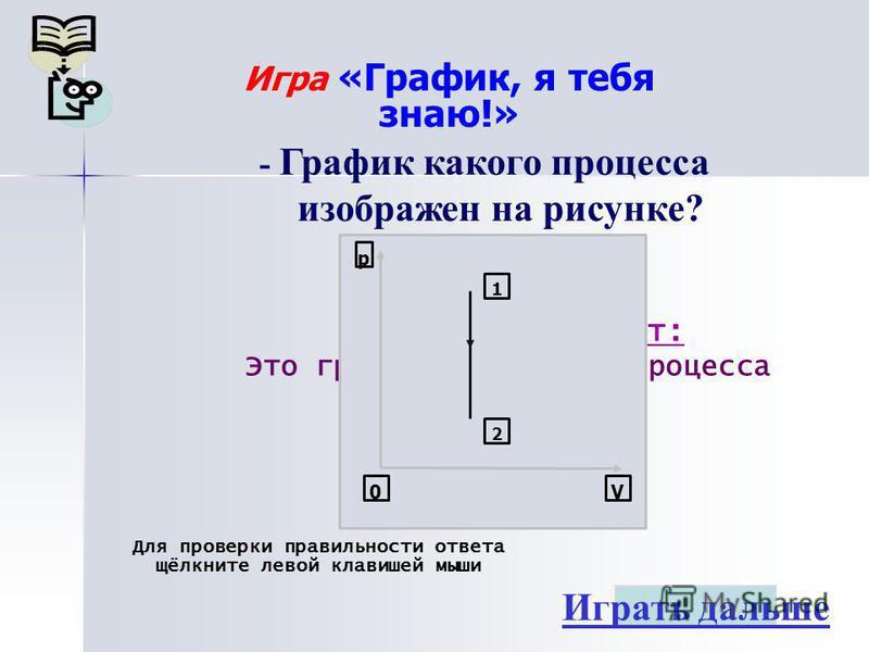Игра «График, я тебя знаю!» Играть дальше Правильный ответ: Это график изохорного процесса V=const. Для проверки правильности ответа щёлкните левой клавишей мыши - График какого процесса изображен на рисунке? - р V 1 0 2