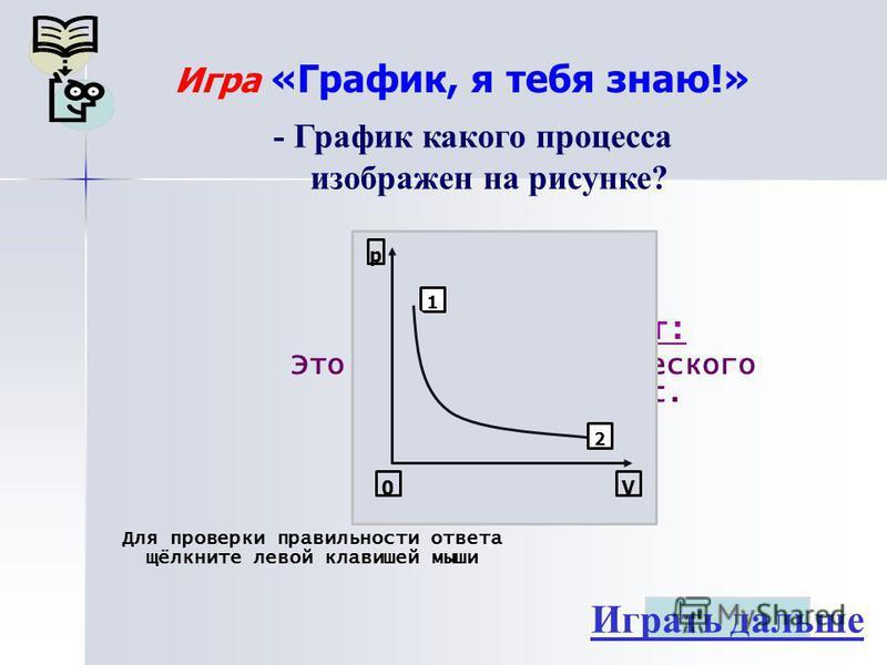 Игра «График, я тебя знаю!» Играть дальше Правильный ответ: Это график изотермического процесса: Т=const. Для проверки правильности ответа щёлкните левой клавишей мыши - График какого процесса изображен на рисунке? р V 1 0 2