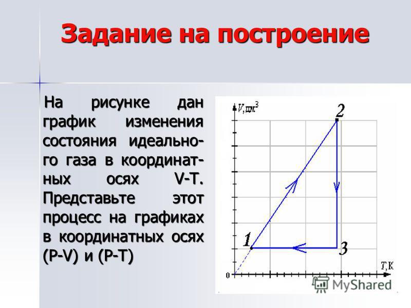 На рисунке дан график изменения состояния идеально- го газа в координатных осях V-T. Представьте этот процесс на графиках в координатных осях (P-V) и (P-T) На рисунке дан график изменения состояния идеально- го газа в координатных осях V-T. Представь