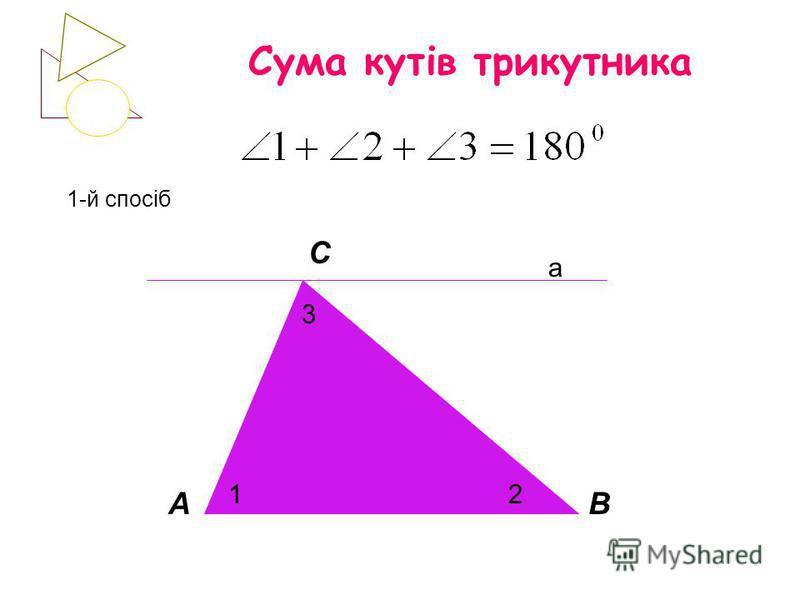 12 3 а АВ С Сума кутів трикутника 1-й спосіб