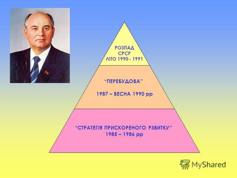РОЗПАД СРСР ЛІТО 1990 - 1991 ПЕРЕБУДОВА 1987 – ВЕСНА 1990 рр СТРАТЕГІЯ ПРИСКОРЕНОГО РЗВИТКУ 1985 – 1986 рр