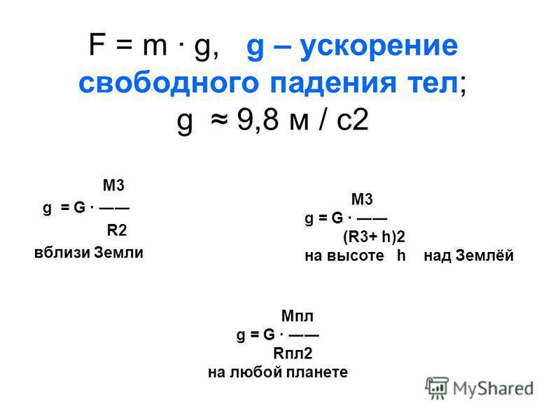 F = m · g, g – ускорение свободного падения тел; g 9,8 м / с 2 M3 g = G · R2 вблизи Земли Mпл g = G · Rпл 2 на любой планете M3 g = G · (R3+ h)2 на высоте h над Землёй