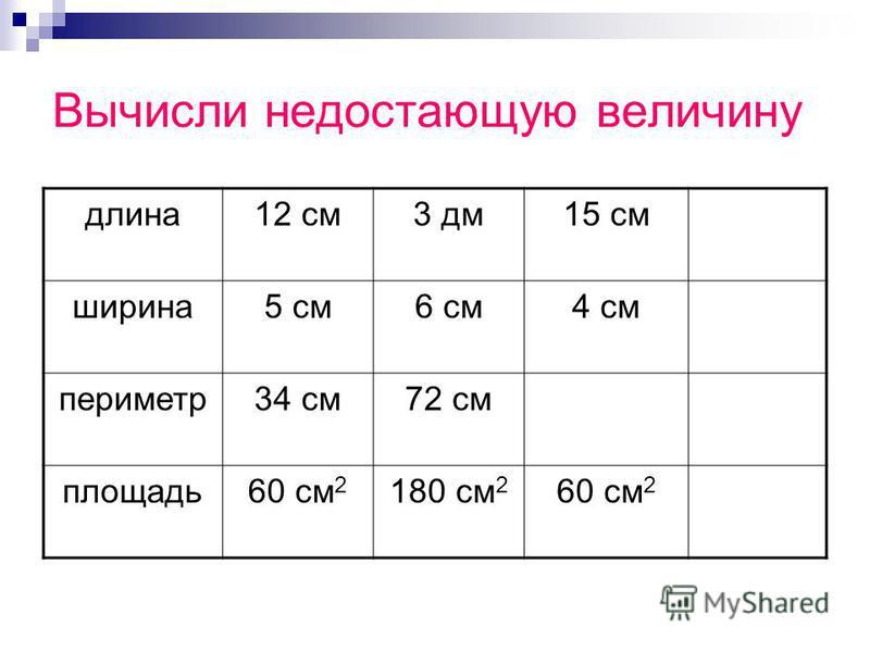 Вычисли недостающую величину длина 12 см 3 дм 15 см ширина 5 см 6 см 4 см периметр 34 см 72 см площадь 60 см 2 180 см 2 60 см 2