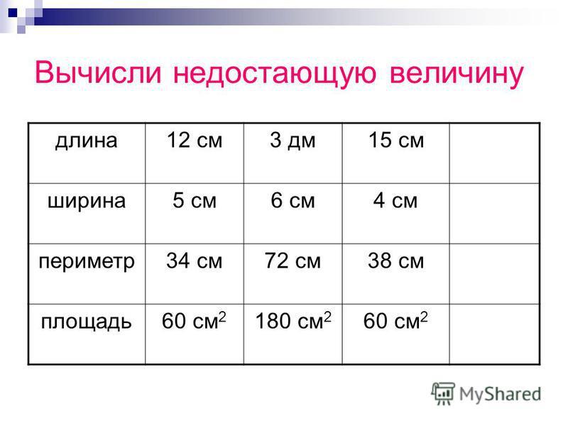 Вычисли недостающую величину длина 12 см 3 дм 15 см ширина 5 см 6 см 4 см периметр 34 см 72 см 38 см площадь 60 см 2 180 см 2 60 см 2