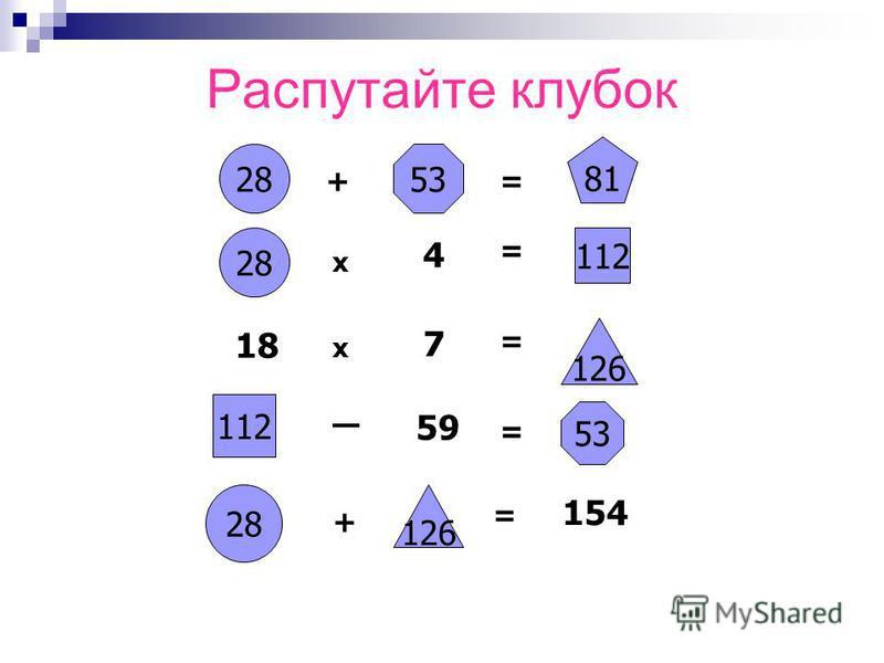 Распутайте клубок 28 + 53 = 81 28 х 4 = 112 18 х 7 = 126 112 59 = 53 28 + 126 = 154