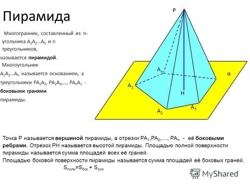 Пирамида Многогранник, составленный из n- угольника А 1 А 2 …А n и n треугольников, называется пирамидой. Многоугольник А 1 А 2 …А n называется основанием, а треугольники РА 1 А 2, РА 2 А 3,…, РА n А 1 - боковыми гранями пирамиды. Р А1А1 А2А2 А3А3 Аn