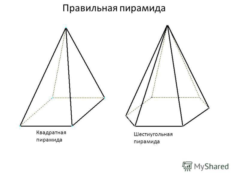 Квадратная пирамида Шестиугольная пирамида Правильная пирамида