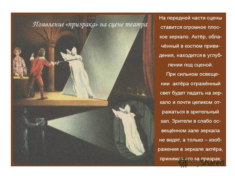 Появление «призрака» на сцене театра На передней части сцены ставится огромное плоское зеркало. Актёр, обла- чённый в костюм привидения, находится в углублении под сценой. При сильном освещении актёра отражённый свет будет падать на зеркало и почти ц