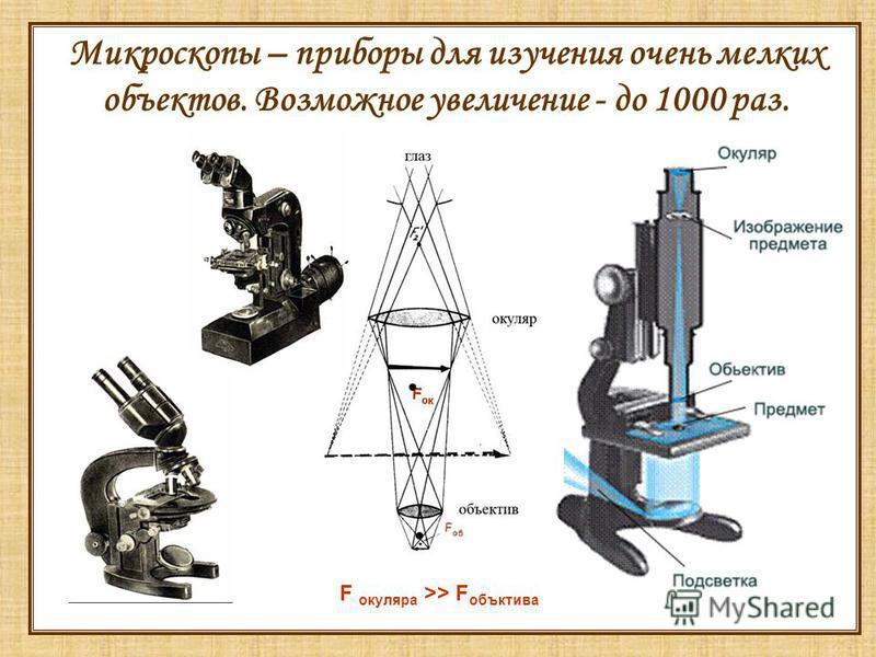 Микроскопы – приборы для изучения очень мелких объектов. Возможное увеличение - до 1000 раз. F окуляра >> F объектива