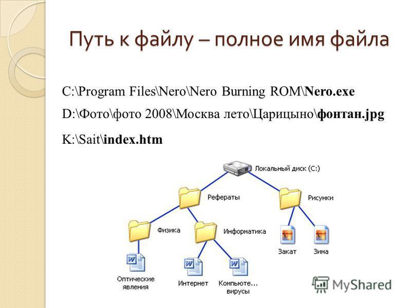 Путь к файлу – полное имя файла D:\Фото\фото 2008\Москва лето\Царицыно\фонтан.jpg C:\Program Files\Nero\Nero Burning ROM\Nero.exe K:\Sait\index.htm