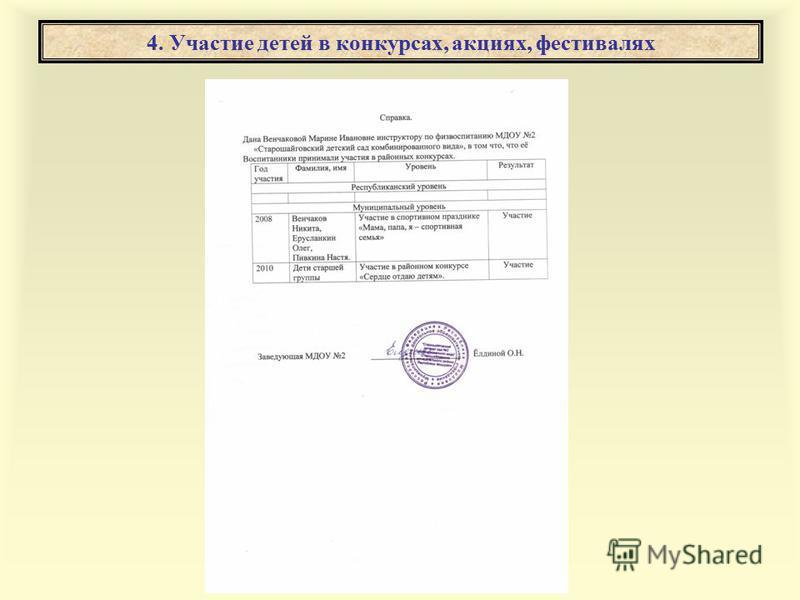 Программа ВИА «Лидер» разработана в соответствии с основными положениями Закона РФ «Об образовании», на основании типового положения об образовательном учреждении дополнительного образования детей, на основании государственных требований и методическ