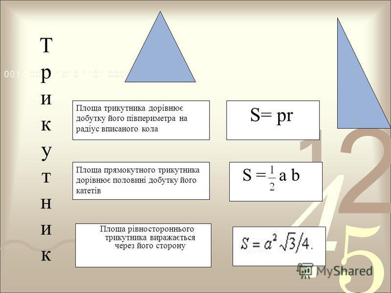 ТрикутникТрикутник Площа рівностороннього трикутника виражається через його сторону Площа прямокутного трикутника дорівнює половині добутку його катетів S = a b Площа трикутника дорівнює добутку його півпериметра на радіус вписаного кола S= pr
