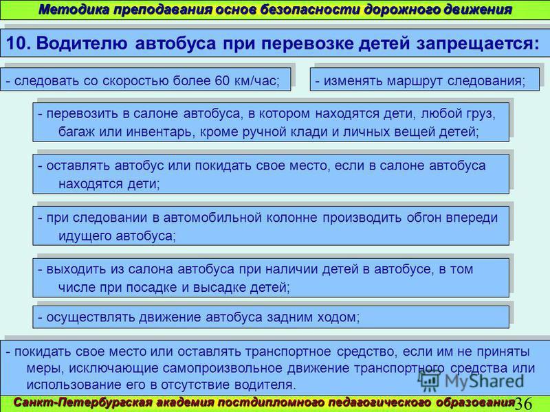 Санкт-Петербургская академия постдипломного педагогического образования 36 Методика преподавания основ безопасности дорожного движения 10. Водителю автобуса при перевозке детей запрещается: - покидать свое место или оставлять транспортное средство, е