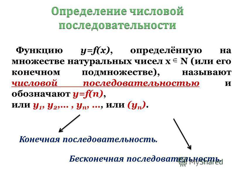 Функцию y=f(x), определённую на множестве натуральных чисел х N (или его конечном подмножестве), называют числовой последовательностью и обозначают y=f(n), или у 1, у 2,…, у n, …, или (у n ). Конечная последовательность. Бесконечная последовательност
