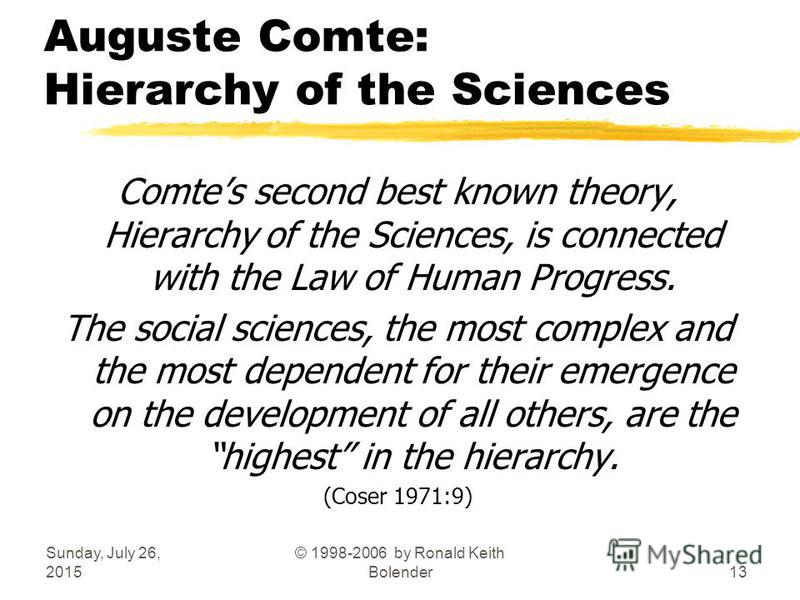 Sunday, July 26, 2015 © 1998-2006 by Ronald Keith Bolender13 Auguste Comte: Hierarchy of the Sciences Comtes second best known theory, Hierarchy of the Sciences, is connected with the Law of Human Progress. The social sciences, the most complex and t