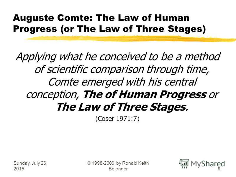 Sunday, July 26, 2015 © 1998-2006 by Ronald Keith Bolender9 Auguste Comte: The Law of Human Progress (or The Law of Three Stages) Applying what he conceived to be a method of scientific comparison through time, Comte emerged with his central concepti
