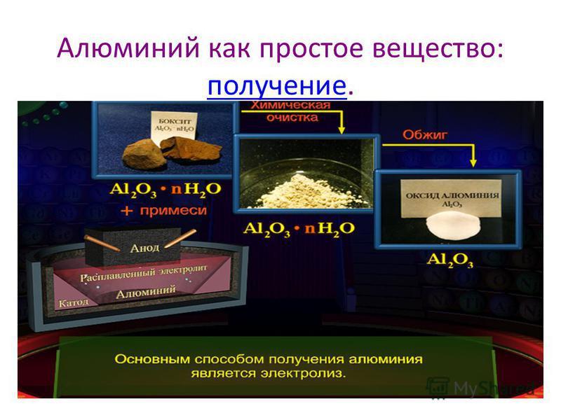 Алюминий как простое вещество: получение. получение