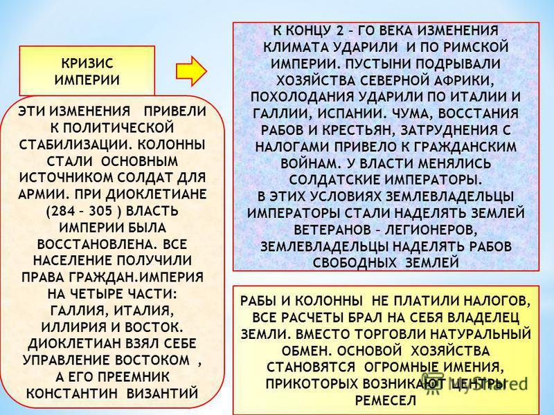 КРИЗИС ИМПЕРИИ К КОНЦУ 2 – ГО ВЕКА ИЗМЕНЕНИЯ КЛИМАТА УДАРИЛИ И ПО РИМСКОЙ ИМПЕРИИ. ПУСТЫНИ ПОДРЫВАЛИ ХОЗЯЙСТВА СЕВЕРНОЙ АФРИКИ, ПОХОЛОДАНИЯ УДАРИЛИ ПО ИТАЛИИ И ГАЛЛИИ, ИСПАНИИ. ЧУМА, ВОССТАНИЯ РАБОВ И КРЕСТЬЯН, ЗАТРУДНЕНИЯ С НАЛОГАМИ ПРИВЕЛО К ГРАЖДА