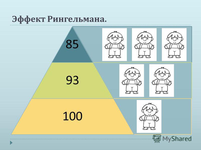 Эффект Рингельмана. 85 93 100