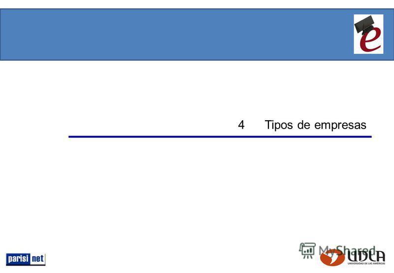 4 Tipos de empresas