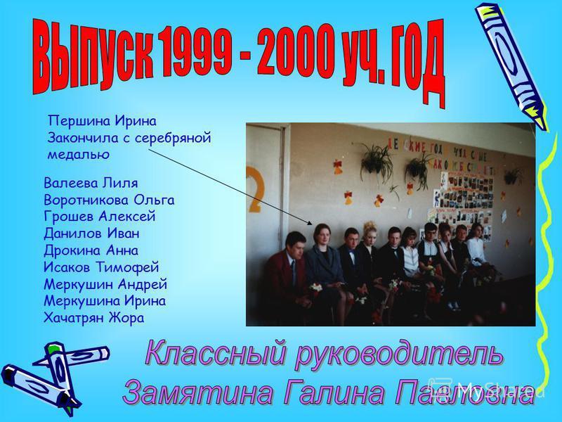 Из этого выпуска в селе осталось жить и работать 3 человека. Вычекжанина Наталия работает в нашей школе.