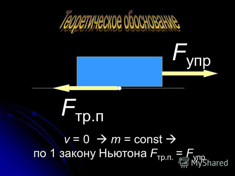 v = 0 m = const по 1 закону Ньютона F тр.п. = F упр. F тр.п F упр