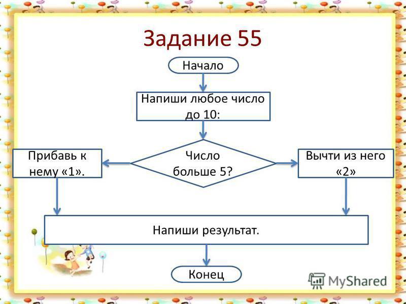 Задание 55 Начало Напиши любое число до 10: Вычти из него «2» Прибавь к нему «1». Напиши результат. Конец Число больше 5?