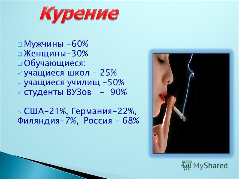 Дым сигарет делает зубы и пальцы рук курильщика желтыми. Изо рта курящего плохо пахнет. У курящего плохой аппетит. Дым сигарет загрязняет легкие и вызывает кашель. Никотин затрудняет работу сердца, ускоряет пульс. Курящий человек становится напряженн