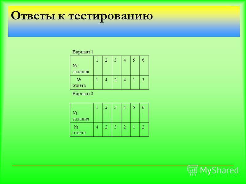 Тестирование = Вариант 1 задания 123456 ответа Вариант 2 задания 123456 ответа